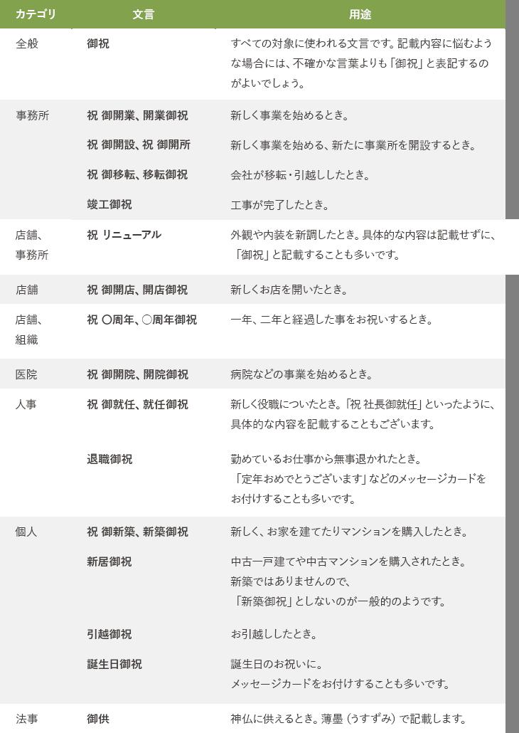 立て札の文言一例表